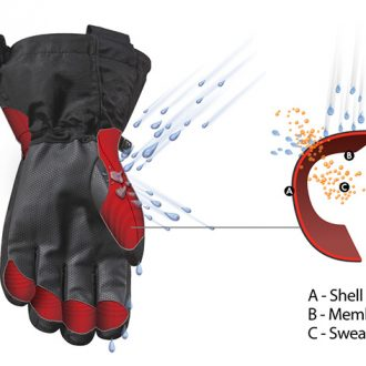 Hestra powered by OutDry: guanti a prova di neve