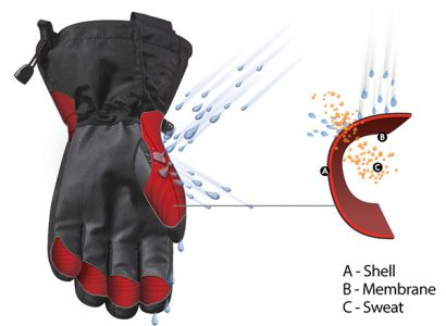 Hestra powered by OutDry: guanti a prova di neve